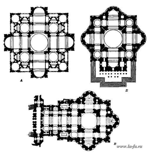 Собор св. Петра в Риме а) план